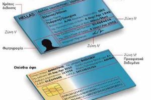 Σοφιστείες «προφάσεις ἐν ἁμαρτίαις» πρός παραλαβήν τῆς κάρτας τοῦ πολίτη
