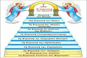 Επίκαιρες σκέψεις - Παιδαγωγία Χριστού