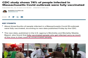 Το 74% των νέων μολύνσεων μέσα στον Ιούλιο στη Μασσαχουσέτη ήταν πλήρως εμβολιασμένοι σύμφωνα με το CDC