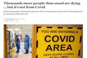 Telegraph: Πεθαίνουν χιλιάδες άνθρωποι παραπάνω από το συνηθισμένο και δεν είναι από κορωνοϊό...